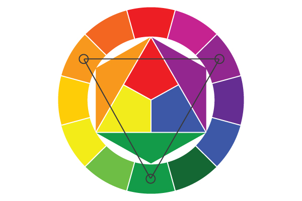Colour Wheel Combination Scheme Design Art